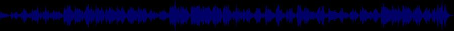 waveform of track #67177