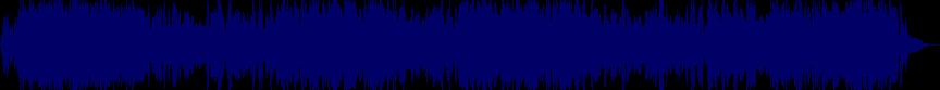 waveform of track #67187