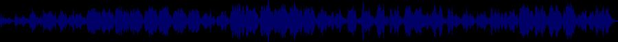 waveform of track #67199
