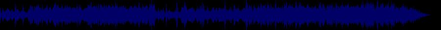 waveform of track #67201