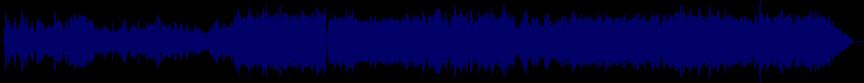 waveform of track #67216