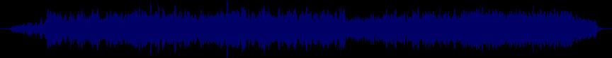 waveform of track #67217