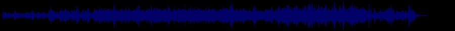 waveform of track #67244