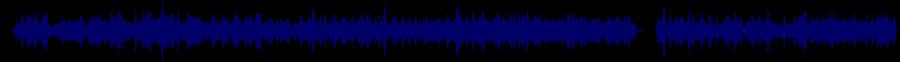 waveform of track #67251