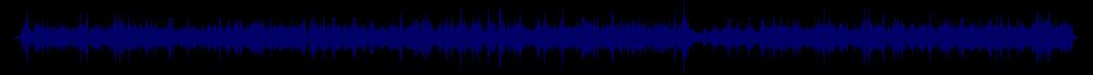 waveform of track #67265