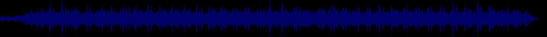 waveform of track #67285