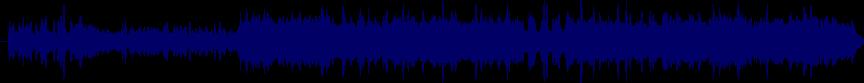 waveform of track #67306