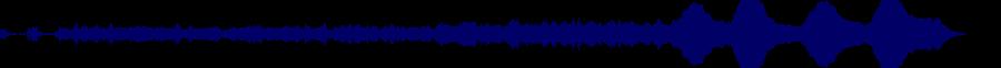 waveform of track #67317