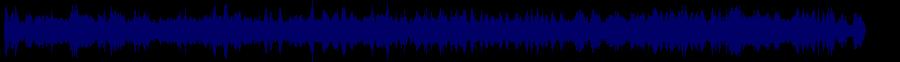 waveform of track #67333