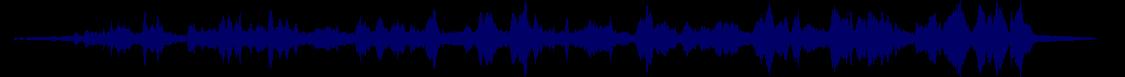 waveform of track #67354