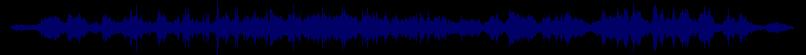 waveform of track #67357