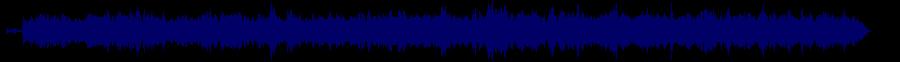 waveform of track #67358