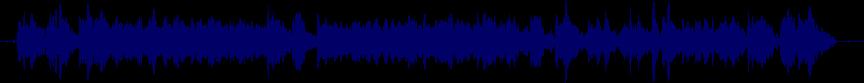 waveform of track #67387