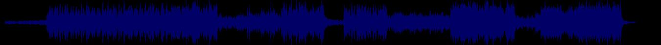 waveform of track #67403
