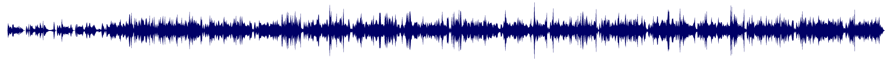 waveform of track #67422