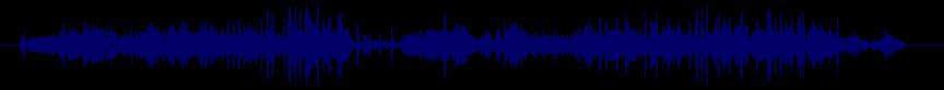 waveform of track #67450