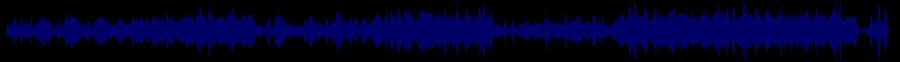 waveform of track #67463