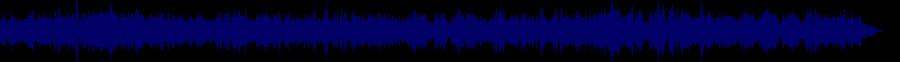 waveform of track #67549