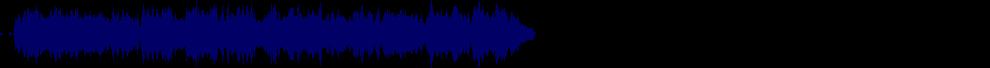waveform of track #67562