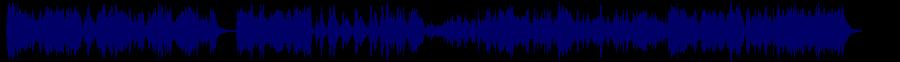 waveform of track #67569