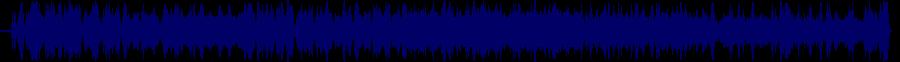 waveform of track #67587