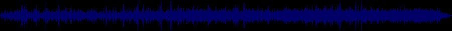 waveform of track #67598