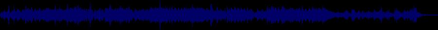 waveform of track #67776