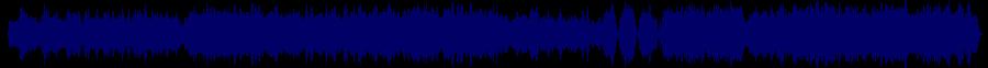 waveform of track #67779