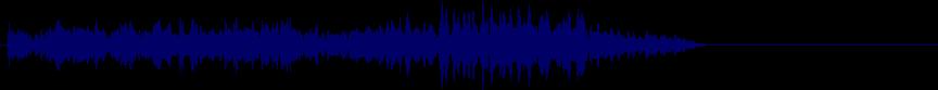 waveform of track #67806