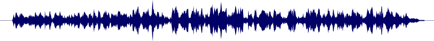 waveform of track #67808