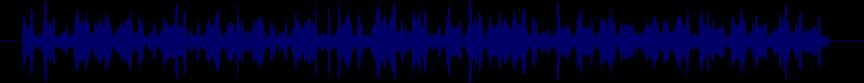 waveform of track #67821