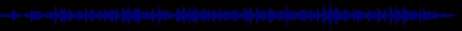 waveform of track #67830