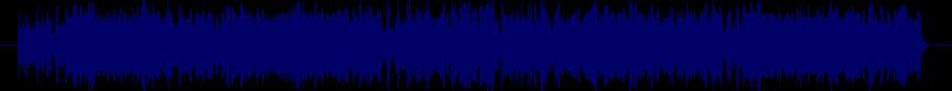waveform of track #67833