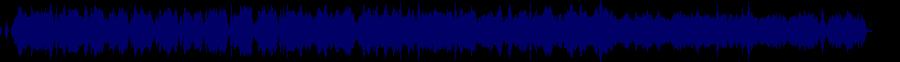 waveform of track #67839
