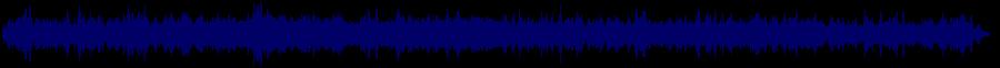 waveform of track #67860