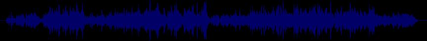 waveform of track #67864