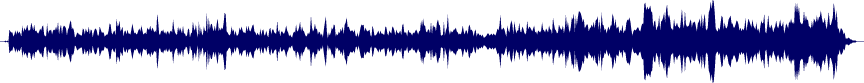waveform of track #67902
