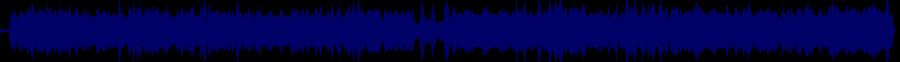 waveform of track #67906