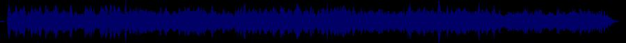 waveform of track #67916