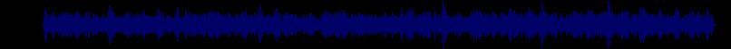 waveform of track #67919