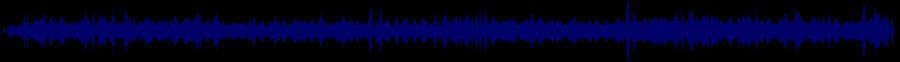 waveform of track #67938