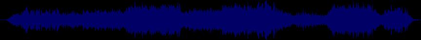 waveform of track #67943