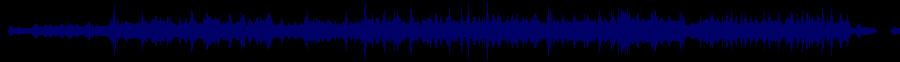 waveform of track #67964