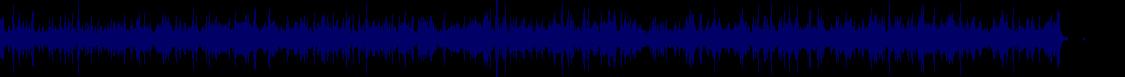 waveform of track #67968