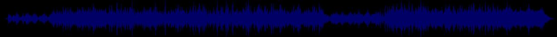 waveform of track #67975