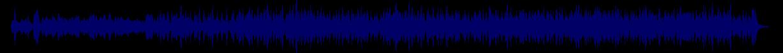 waveform of track #67985