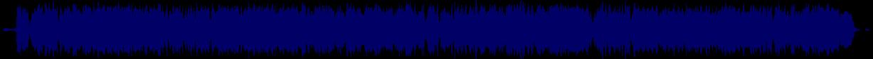 waveform of track #67987