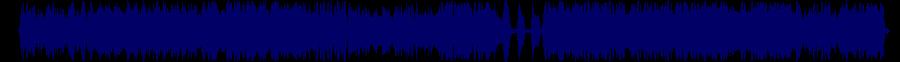 waveform of track #68015