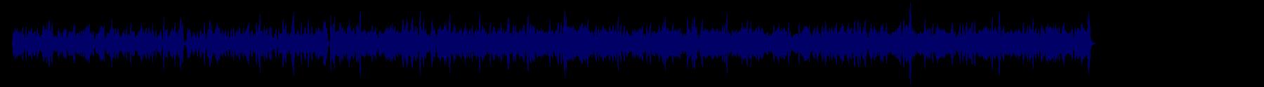waveform of track #68018