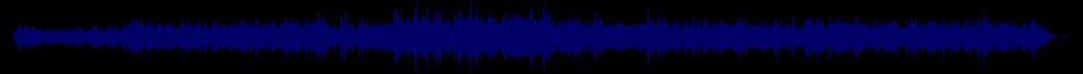 waveform of track #68027